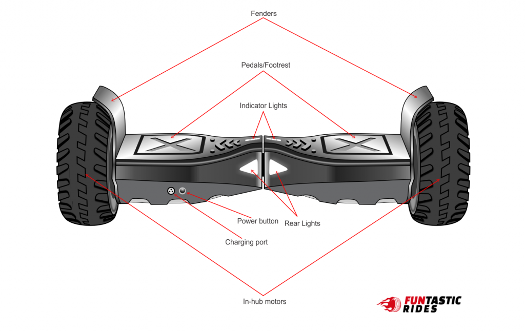 hoverboard parts diagram