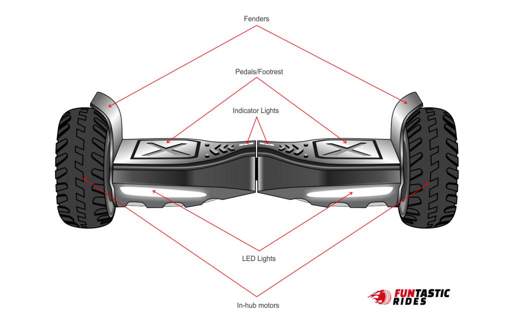 hoverboard parts diagram